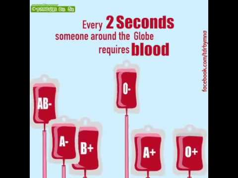 Information about blood donor and acceptor!