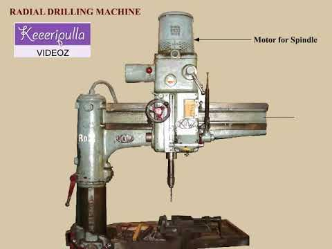 hqdefault horizontal directional drilling boring (hdd) how the drill bit is