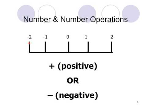 Number and Number Operations