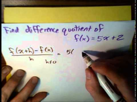 (1 of 3) Using the Difference Quotient ... MathWOEs