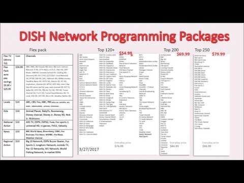 DISH Network & DIRECTV Programming