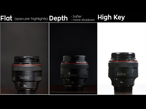 Demonstration On How To Add Depth And Dimension To An Image Using Godox AD200 & AD600