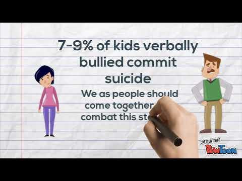 Stop Verbal Bullying