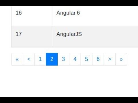 Pagination - CRUD with CakePHP [Part 6]