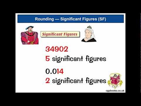 Rounding 2 — Significant Figures (Tutorial)