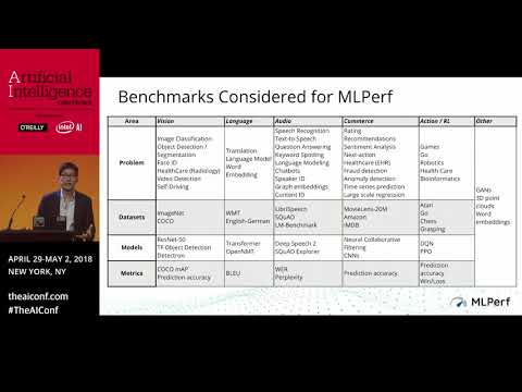 MLPerf: A Benchmark Suite for Machine Learning - Gu-Yeon Wei (Harvard University)