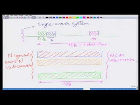 Lecture 46: Transmission in Multicarrier Systems