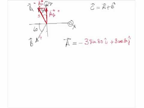 Expressing vectors in component notation: identifying right angle triangles.