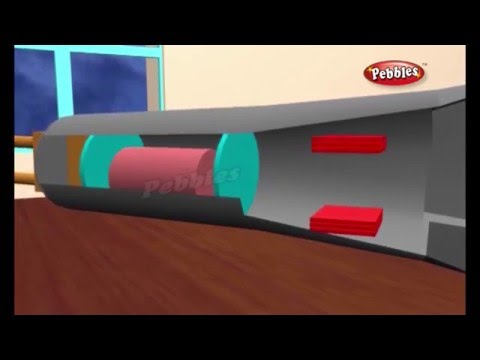 How does a Television Work | How Stuff Works | How Devices Work in 3D | Science For Kids