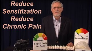 How to Overcome Chronic Pain 1. Demonstration