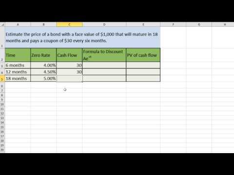 Pricing a Bond using Zero Rates