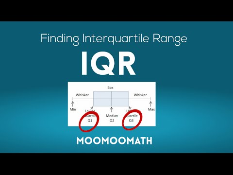How to find Interquartile range Range (IQR) Lower Quartile ( Q1) and Upper Quartile (Q3)