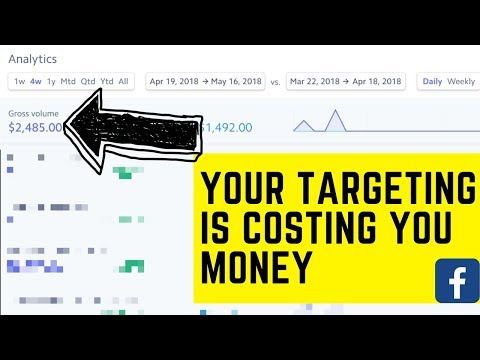 Facebook Ads: Your Demographic Targeting Is Why You're Not Getting Sales
