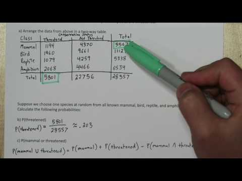 Probability & Two-Way Tables: General Addition Rule