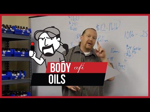 BODY OILS AROMATIC FRAGRANCES INTERNATIONAL