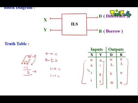 Half Subtractor Full Detail In Hindi By Nirbhay Kaushik