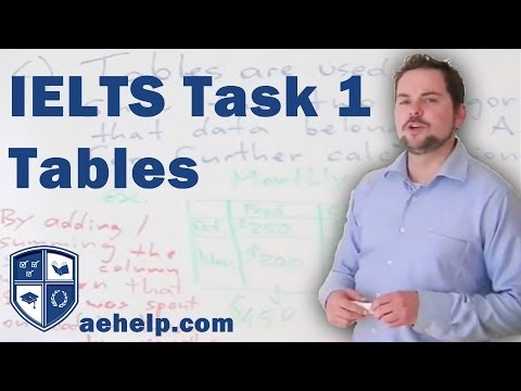 IELTS Writing Task 1 Table Application Part 5