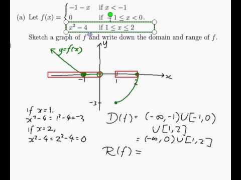EXAMPLE: Sketching and finding the domain and range of a piecewise-defined function