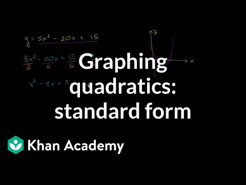 Graphing a parabola using roots and vertex | Quadratic equations | Algebra I | Khan Academy