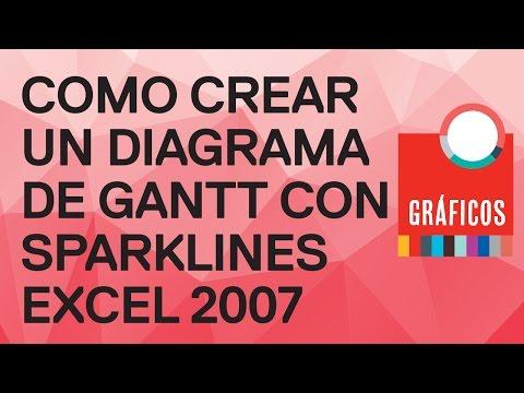 Cómo crear el diagrama de Gantt con Sparklines para Excel 2007. Indicadores de diagrama Gantt