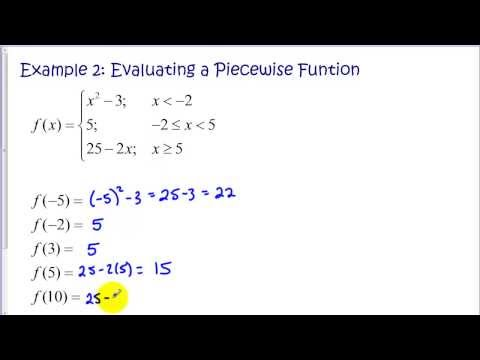 Evaluating Piecewise Functions Tutorial