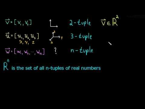 1.1 Definition of R^n