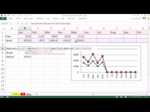 Mr Excel & excelisfun Trick 124: Dynamic Stacked Line Chart