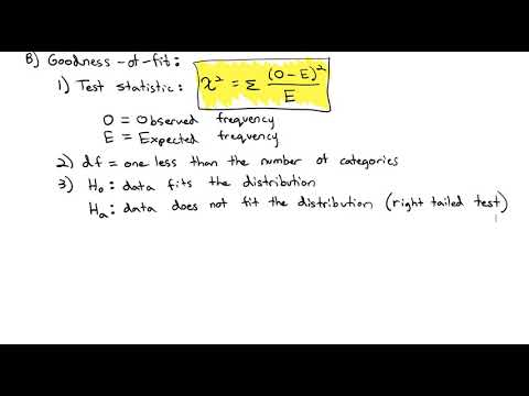 4.1 Hypothesis Testing for Goodness of Fit