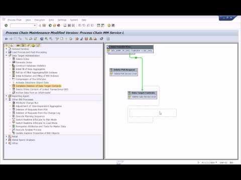 RSPC Process Chain BW