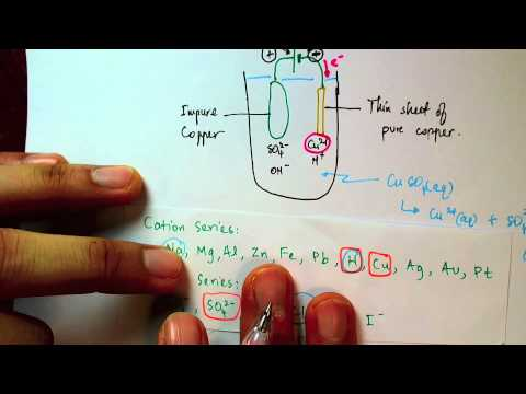 Electrolysis  - Copper Purification