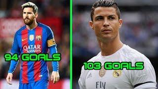 Top 30 cầu thủ ghi nhiều bàn thắng nhất lịch sử Champions League.Ronaldo ghi nhiều bàn nhất cúp C1