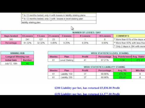 5 Minutes To Lay, UK Horse Racing