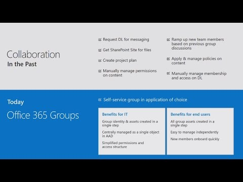 Office 365 Groups – Overview & Administration
