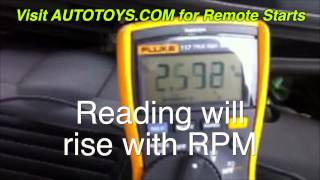Testing for a Remote Start TACH (FUEL INJECTOR) RPM wire with a MultiMeter by AUTOTOYS.COM
