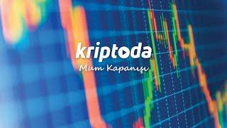 Haftalık Değerlendirme (Bitcoin) - 25 Mayıs 2020