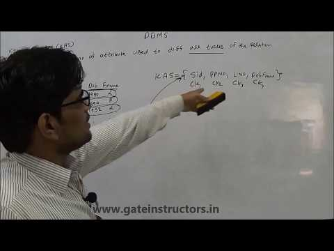 Primary Key, Candidate Key, Alternate Key, Composite Key | DBMS Databases Lecture | 02