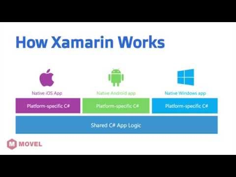 Building iOS Apps with Xamarin