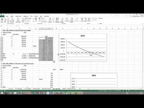NPV, IRR, MIRR, and Data Tables