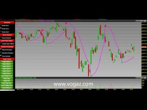 BSE NSE Shares Market Software Stocks Market Software Download