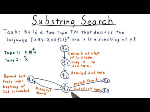 Substring Search Quiz Solution - Georgia Tech - Computability, Complexity, Theory: Computability