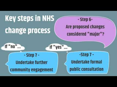 NHS Highland service changes