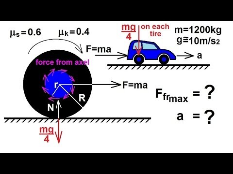 Physics - Mechanics: Rigid Body Rotation (4 of 10) Calculating Acceleration & Friction of a Car Tire