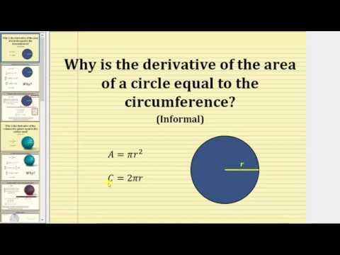 Why is the Derivative of the Area of a Circle Equal to the Circumference?