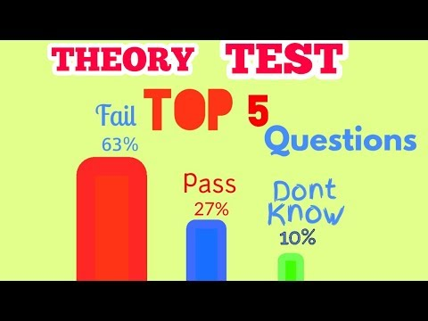 Top five most difficult Theory Test questions | theory test 2018