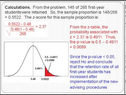 hypothesis test proportion