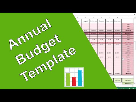 How to Create an Annual Budget