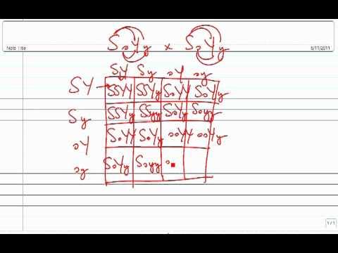 SsYy x SsYy Punnett Square Problem