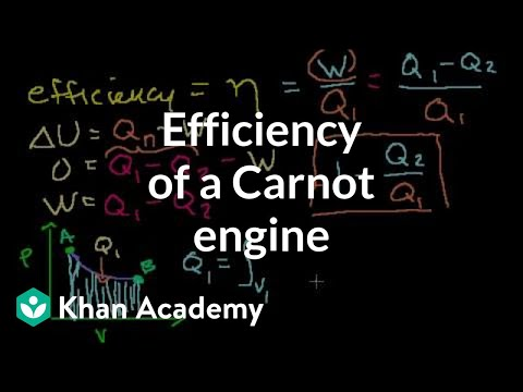 Efficiency of a Carnot engine | Thermodynamics | Physics | Khan Academy