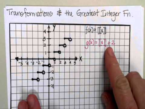Transformation and the Greatest Integer Function