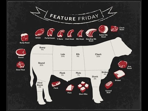 Feature Friday   How to Cut Filet Mignon